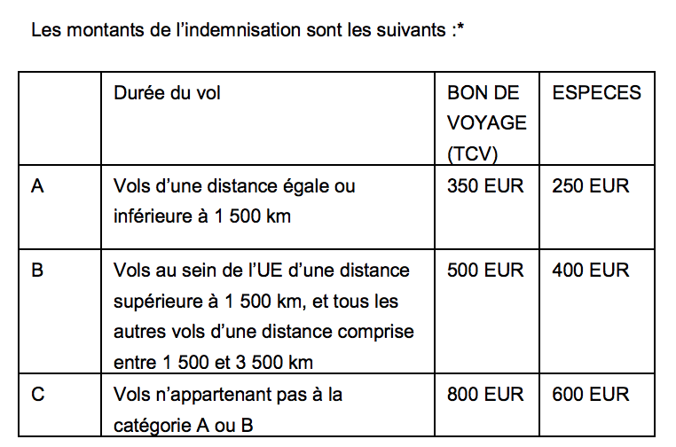 Retard Annulation De Vol Delta Airlines Comment Obtenir Une