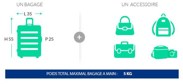 taille 40 deaaa dde67 XL Airways : Nombre, poids et taille des bagages autorisés